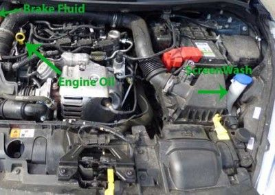 Ford Fiesta ecoboost engine diagram