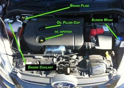 Ford Fiesta petrol engine 2015